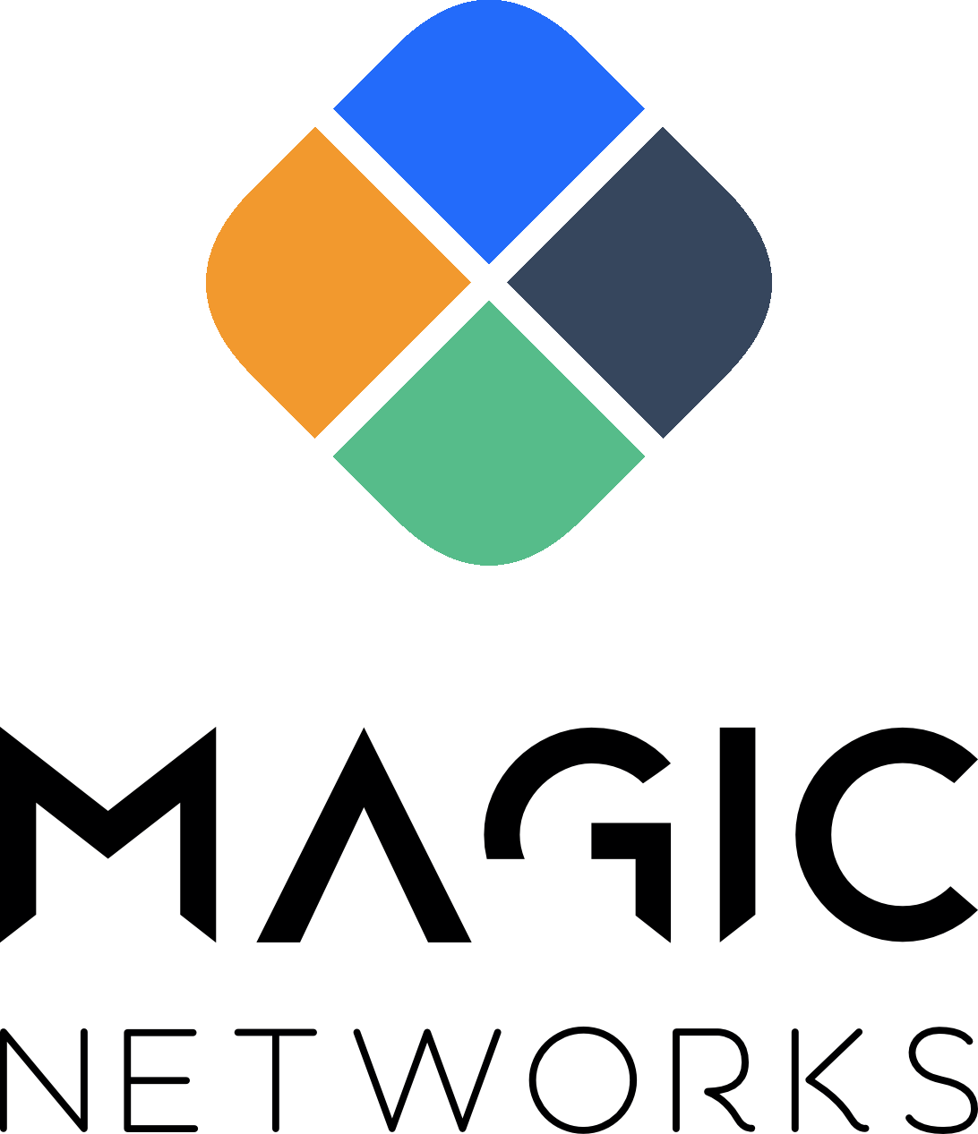 Magicnetworks